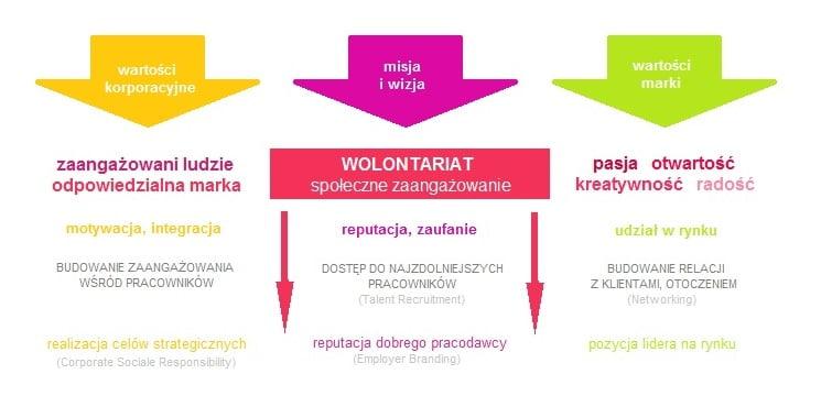 Obszary wpływu IWP_2013-3